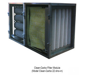 Carbon Filter Extraction