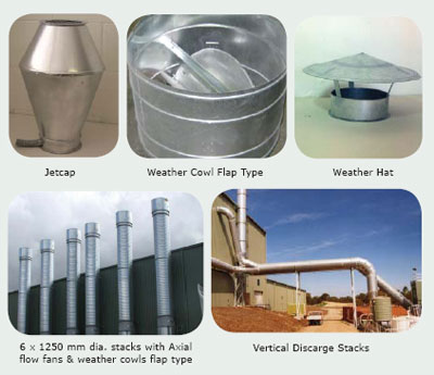Jetcap Weather Hats Vetical Discharge Stacks